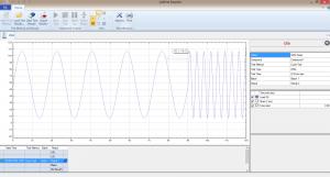 Prescott Instruments Labline DMA Frequency Sweep