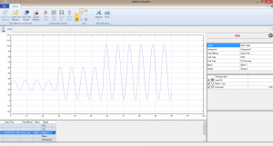 Prescott Instruments Labline DMA Strain Sweep