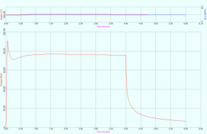 Stress_relaxation_mooney_viscometer